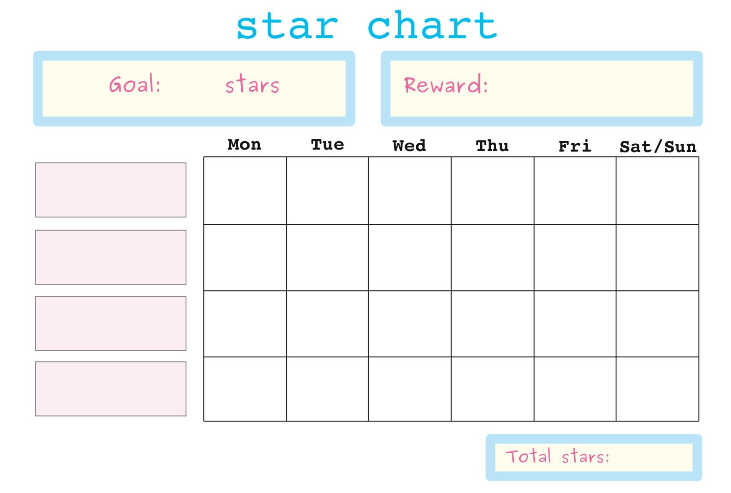 sparkle-class-star-chart